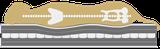 Orthopädische wasserdichte Hundematratze XL 140 x 90 cm weinrot